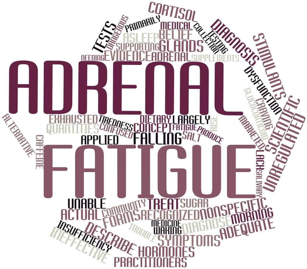 Image of lots of words related to the Adrenal Saliva test