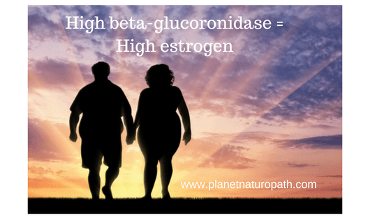 High beta glucuronidase can cause high estrogen