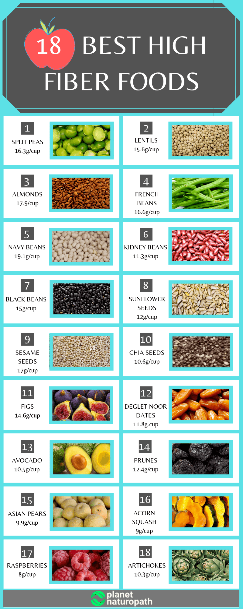 best-high-fiber-foods