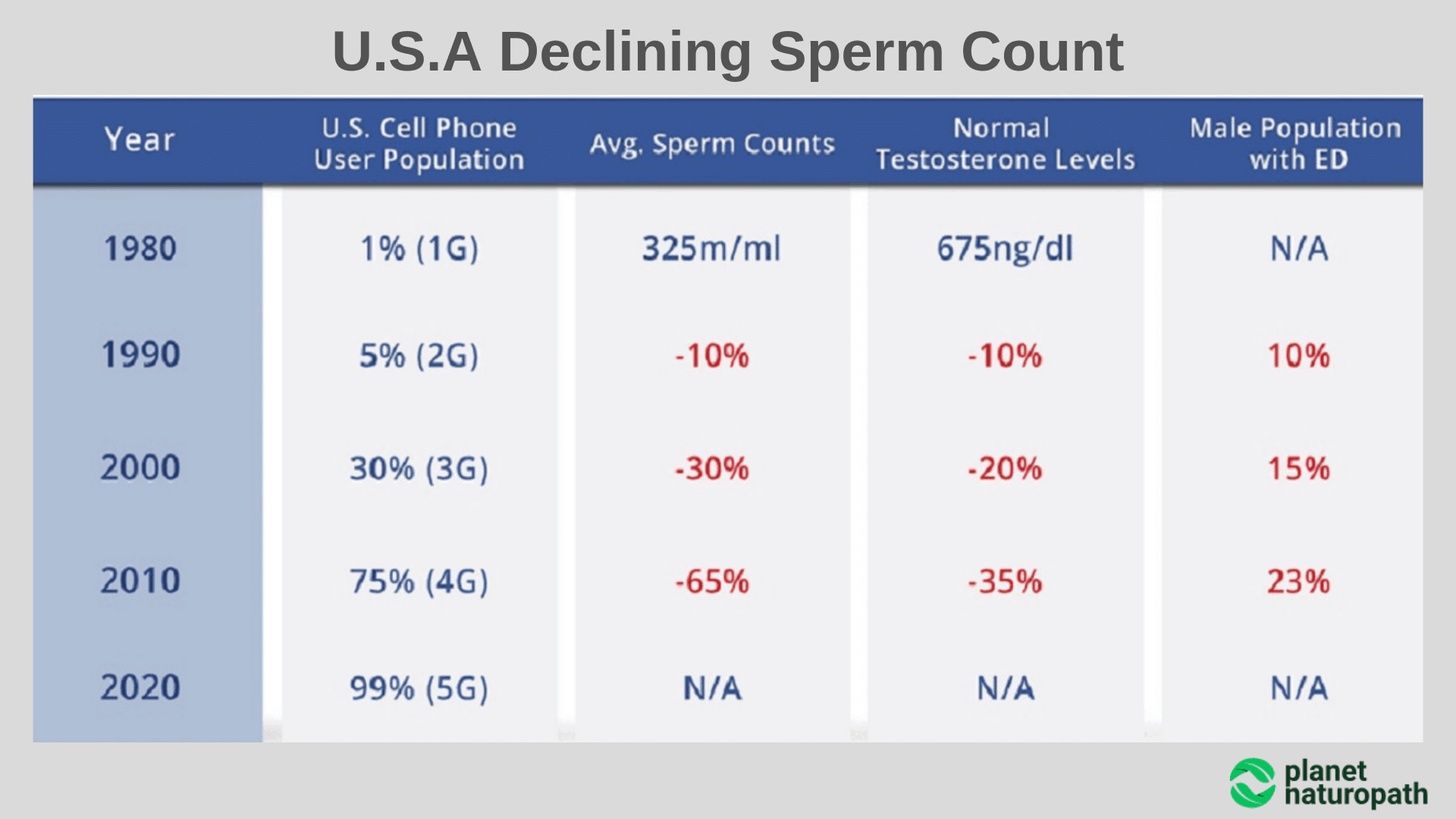 U.S.A-Declining-Sperm-Count