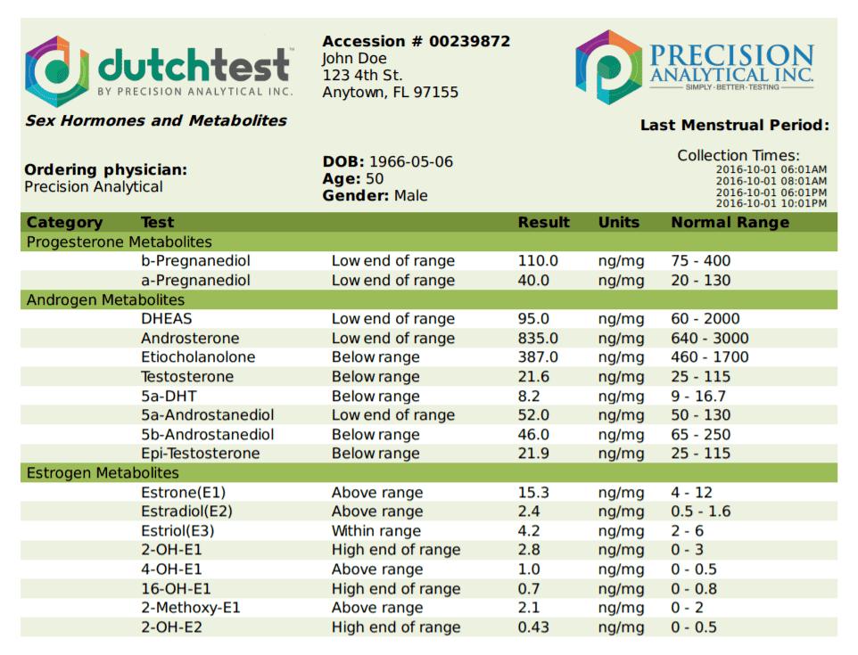 DUTCH-Test-DHT-Production