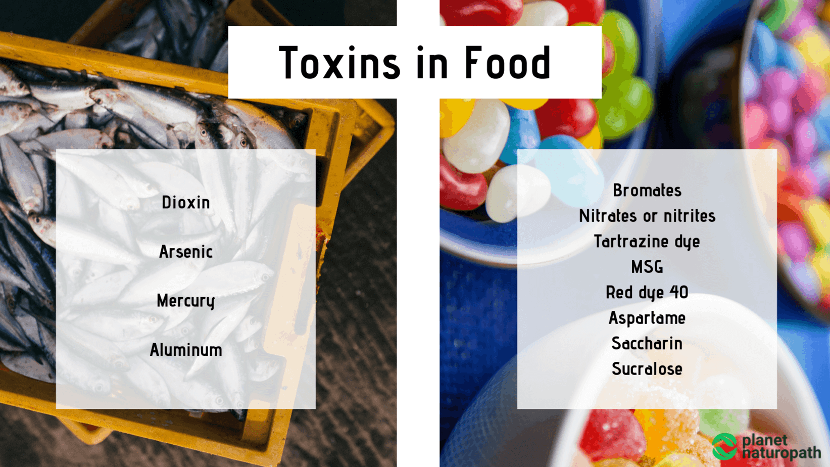 Toxins-in-Food