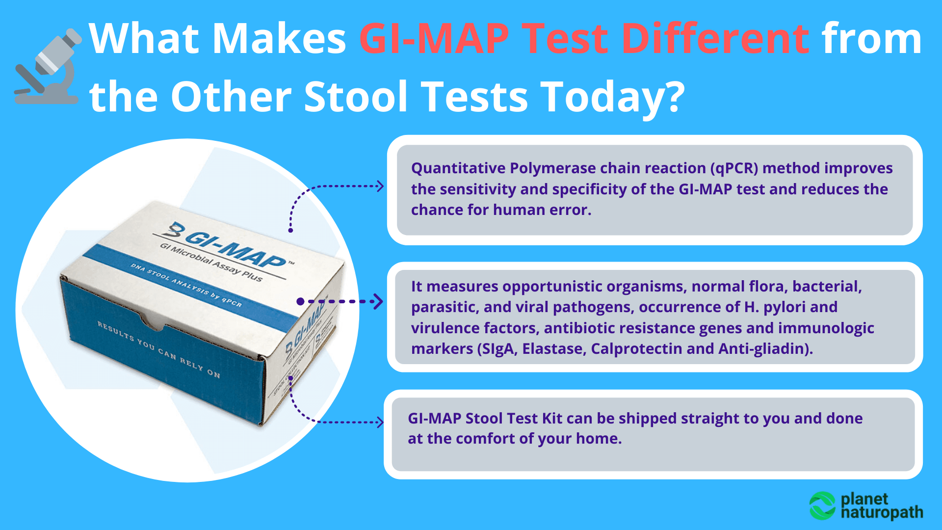 What-Makes-GI-MAP-Test-Different-from-the-Other-Stool-Tests-Today