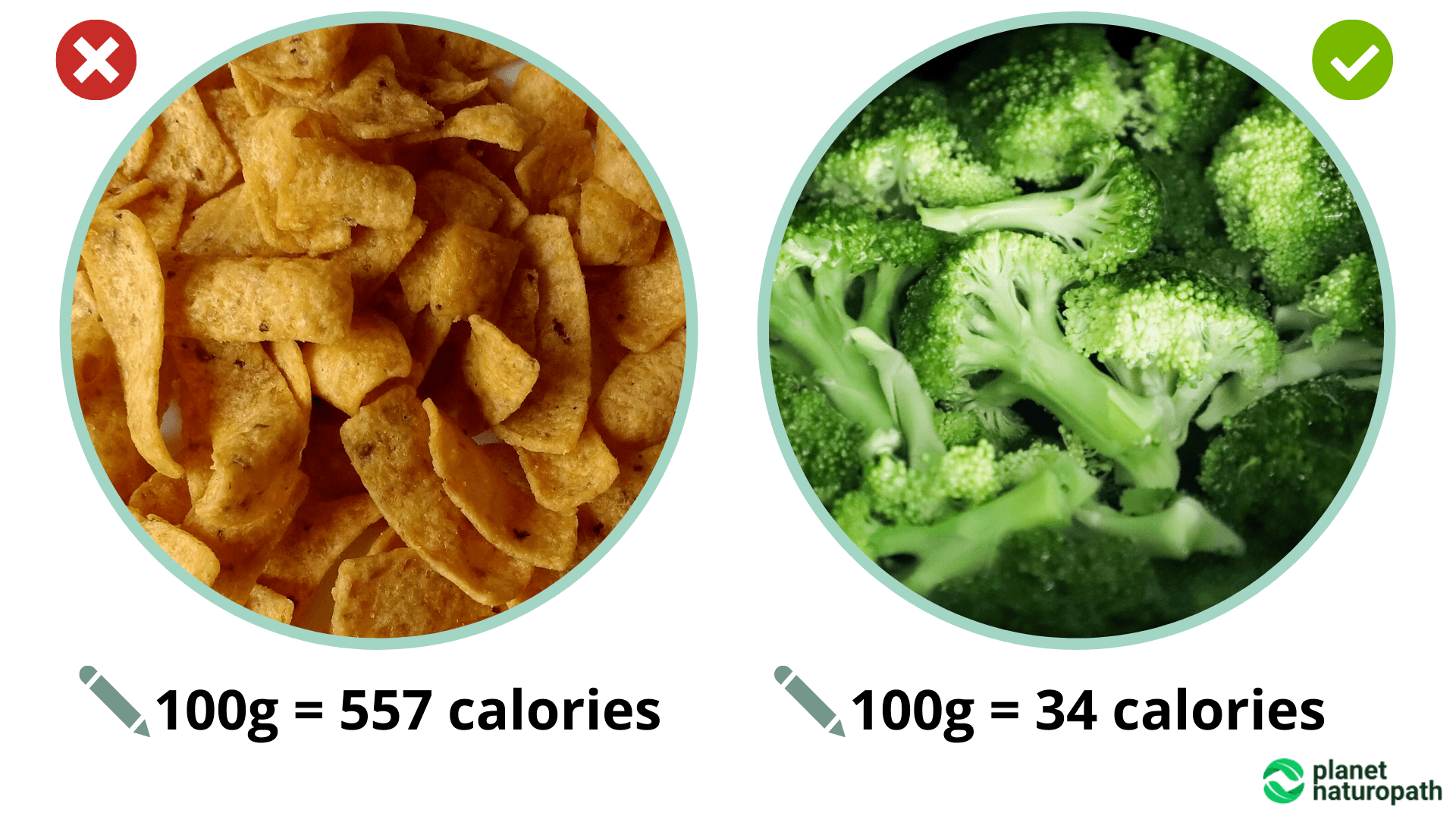 Corn-Chips-vs-Broccoli