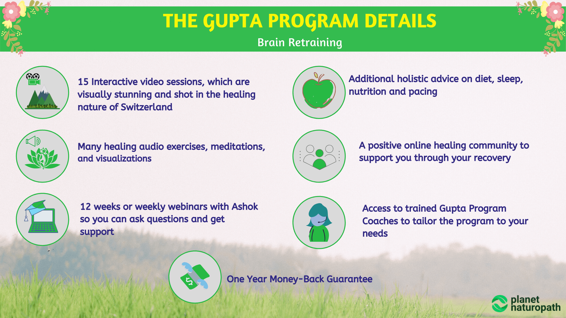 The-Gupta-Program-Details