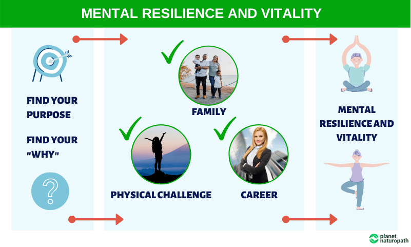 Mental-Resilience-and-Vitality
