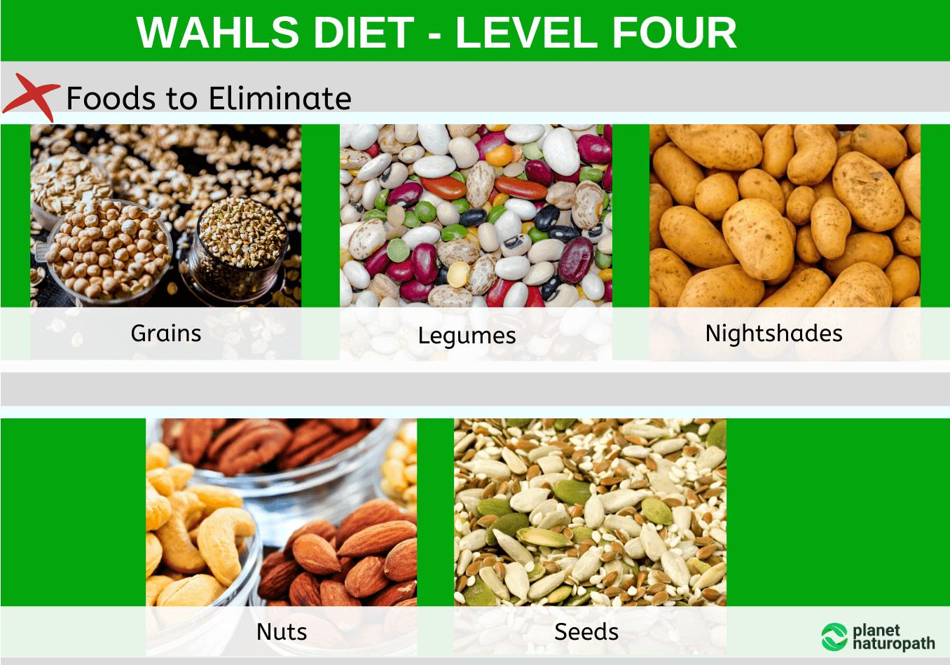 Wahls-Diet-Level-Four