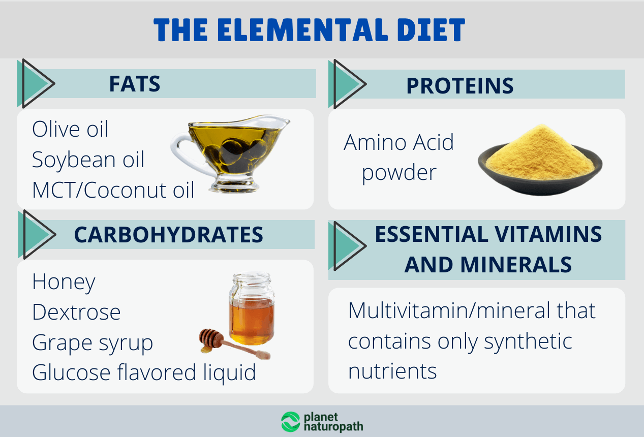 The-Elemental-Diet