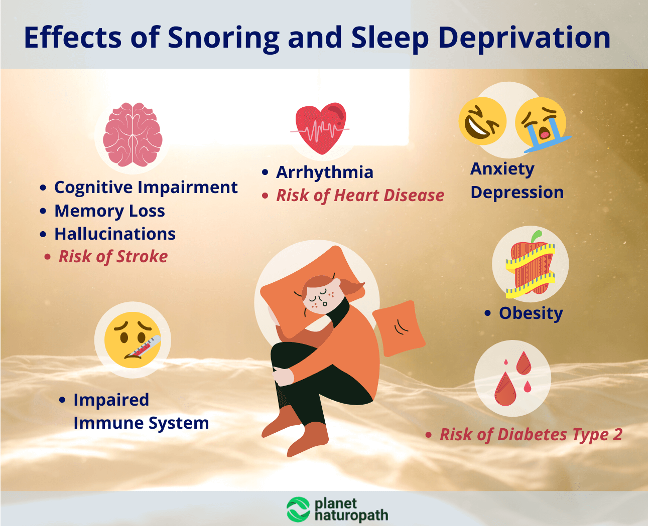 Effects-of-Snoring-and-Sleep-Deprivation