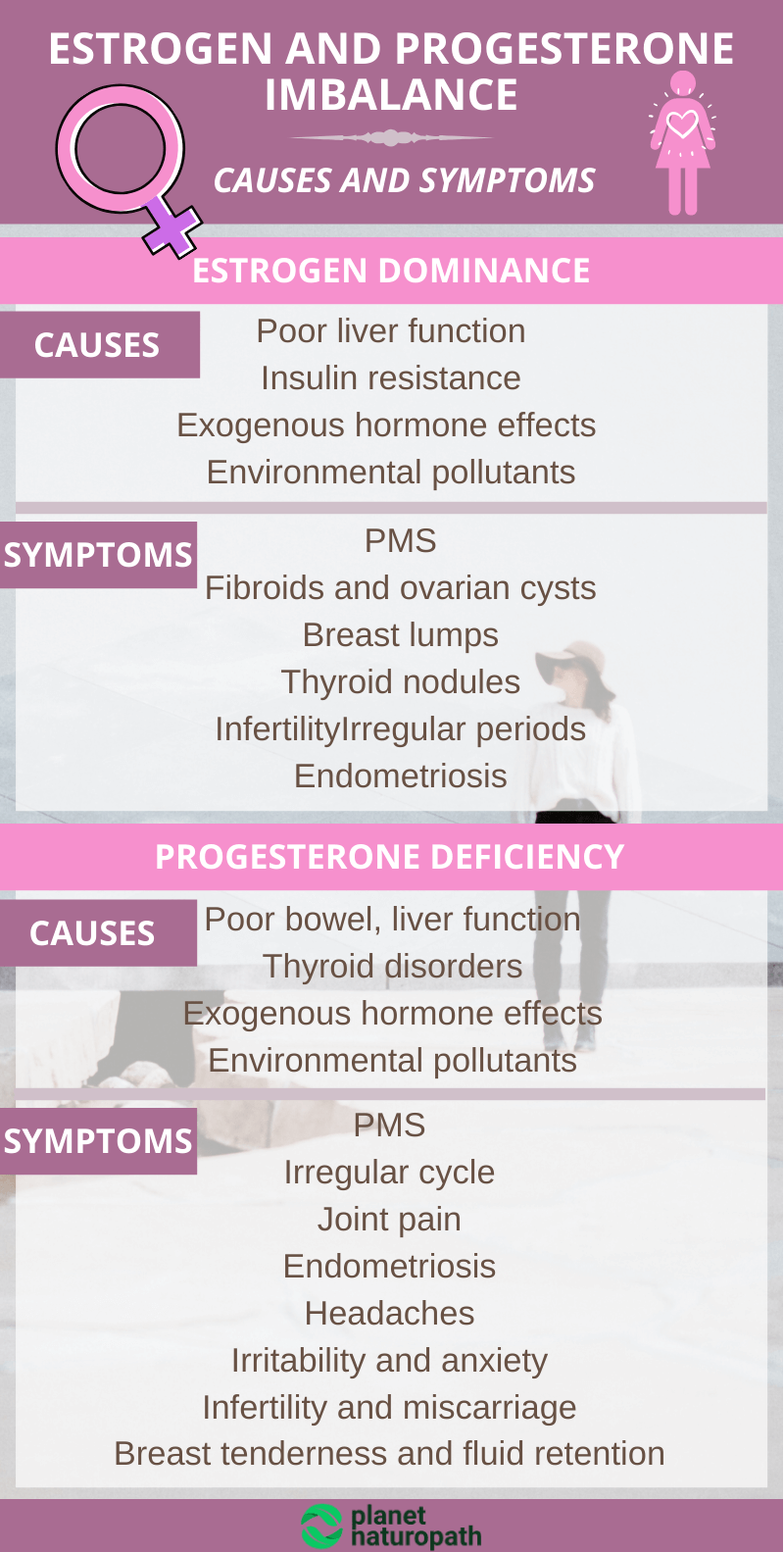 Estrogen-and-progesterone-imbalance