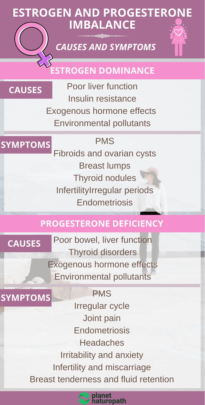 Estrogen-and-progesterone-imbalance