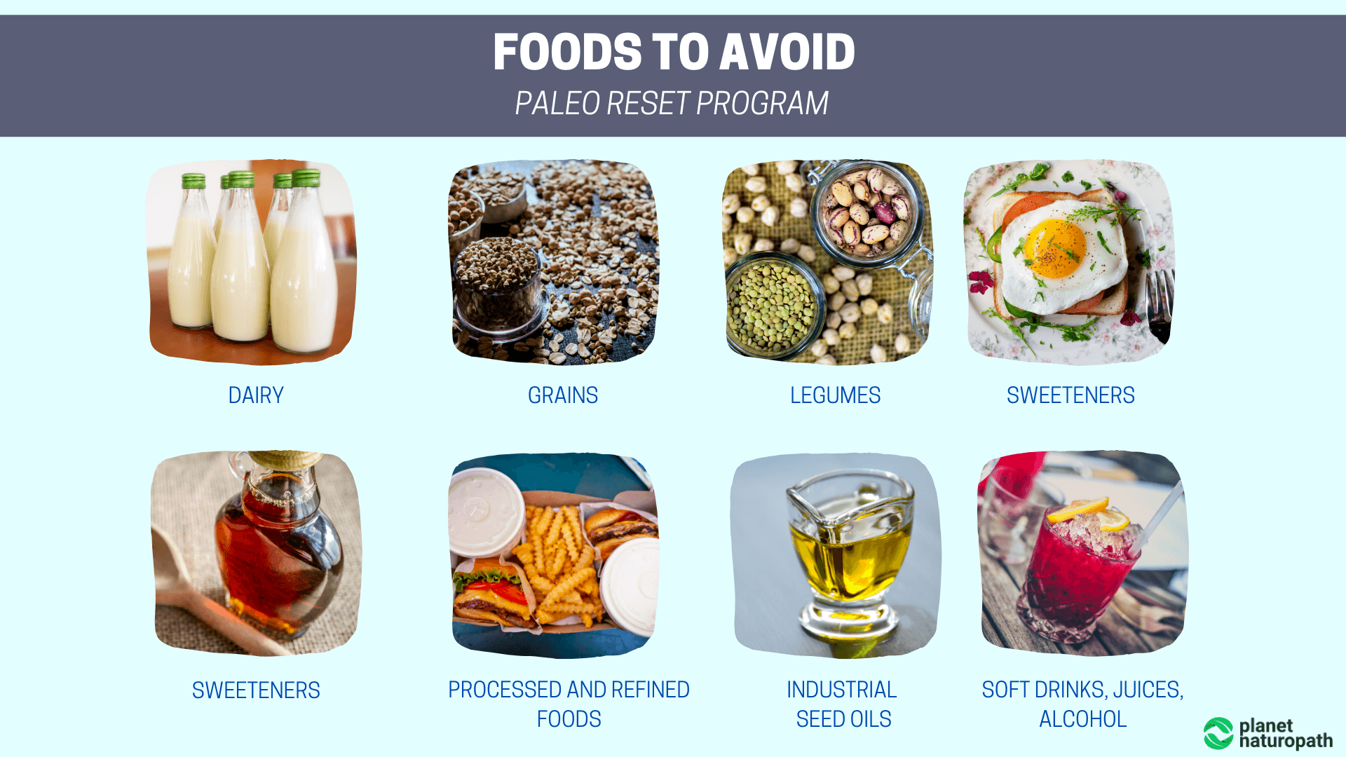 Foods-to-avoid-Paleo-Reset-Program