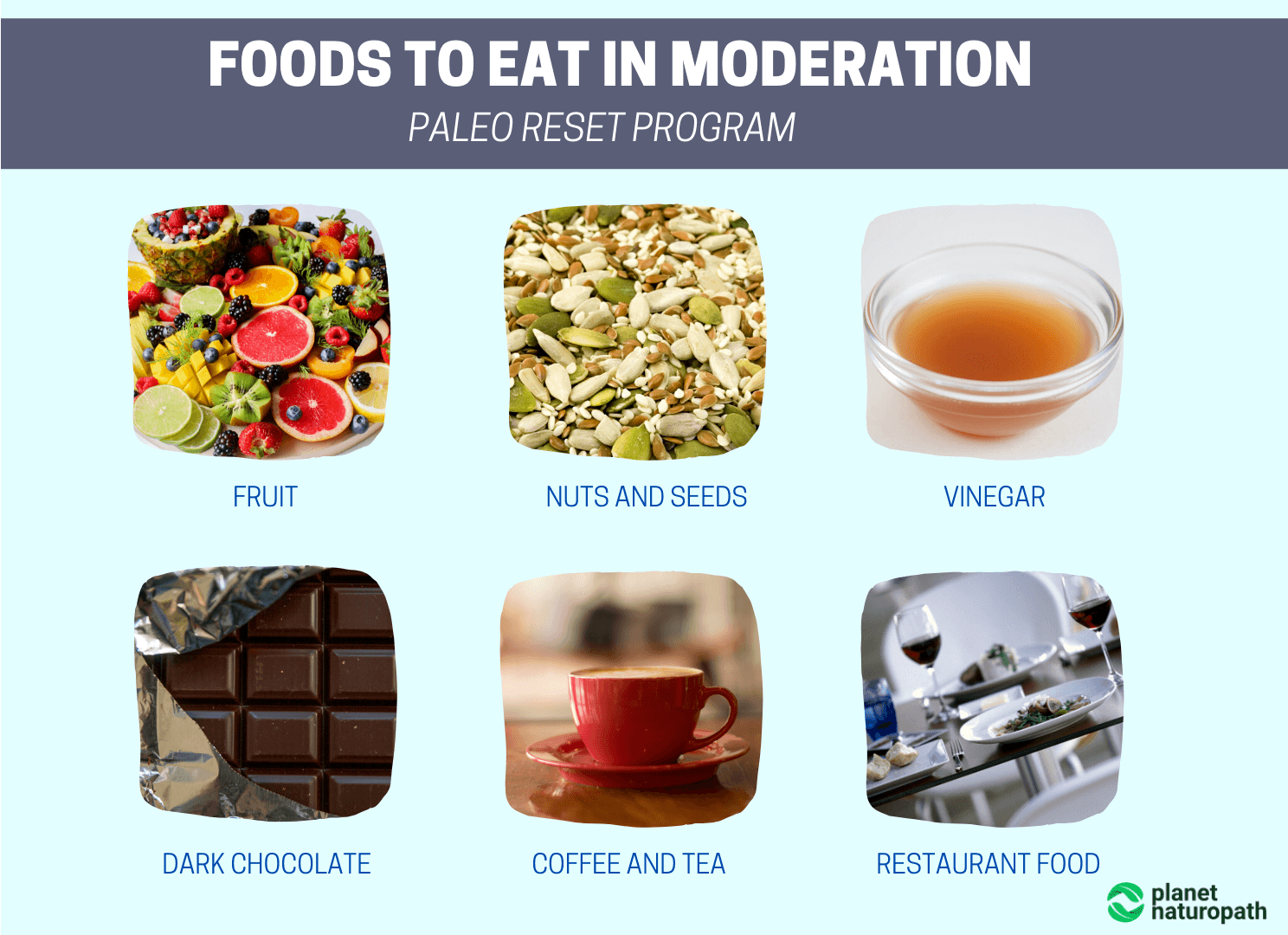 Foods-to-eat-in-moderation-Paleo-Reset-Program