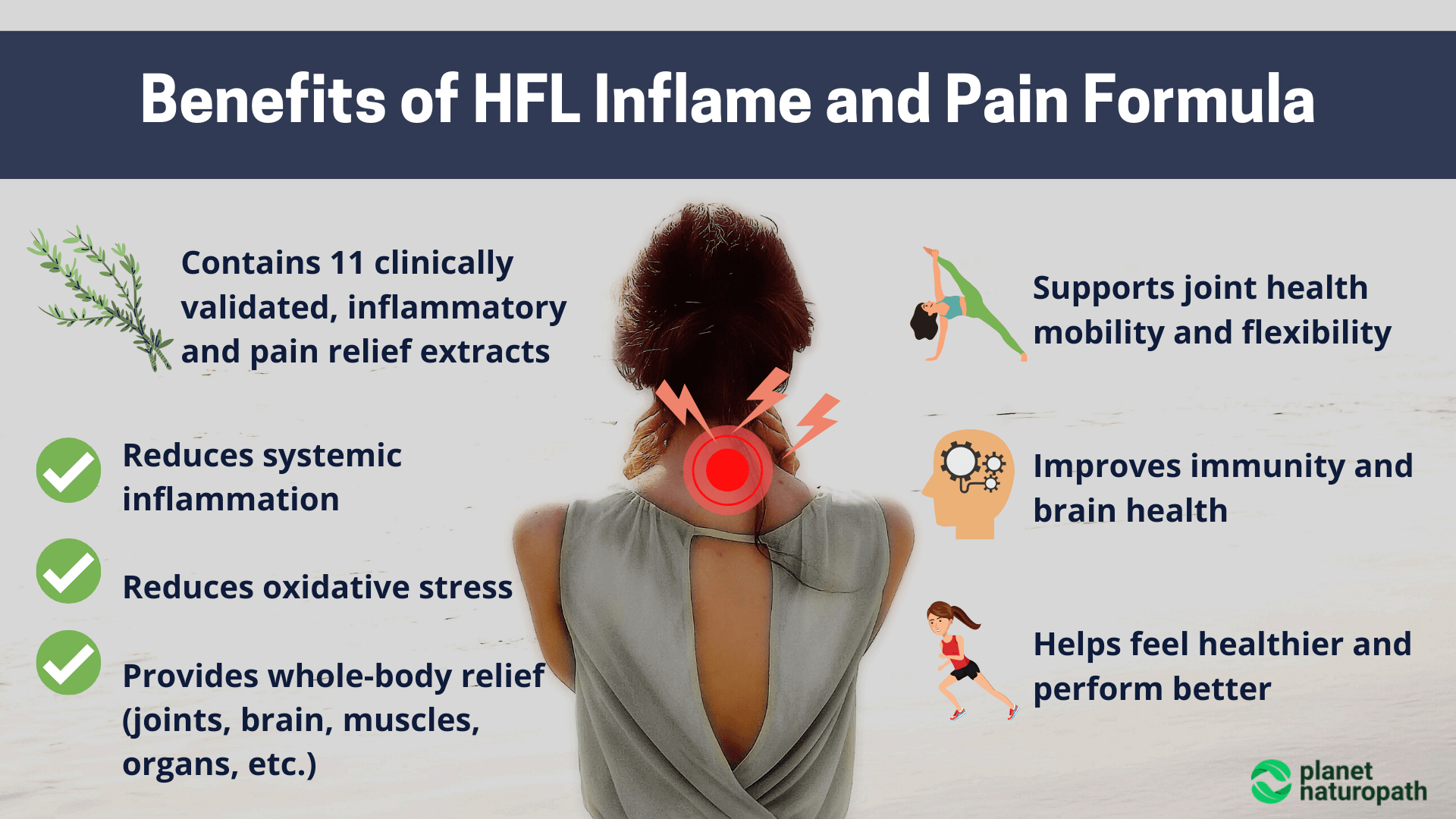 Benefits-of-HFL-Inflame-and-Pain-Formula