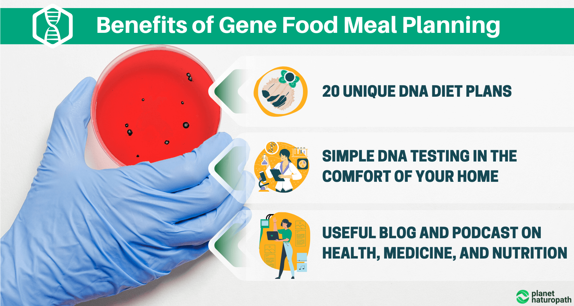 Benefits-of-Gene-Food-Meal-Planning