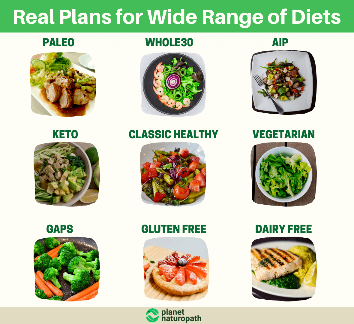 Real-Plans-for-Wide-Range-of-Diets