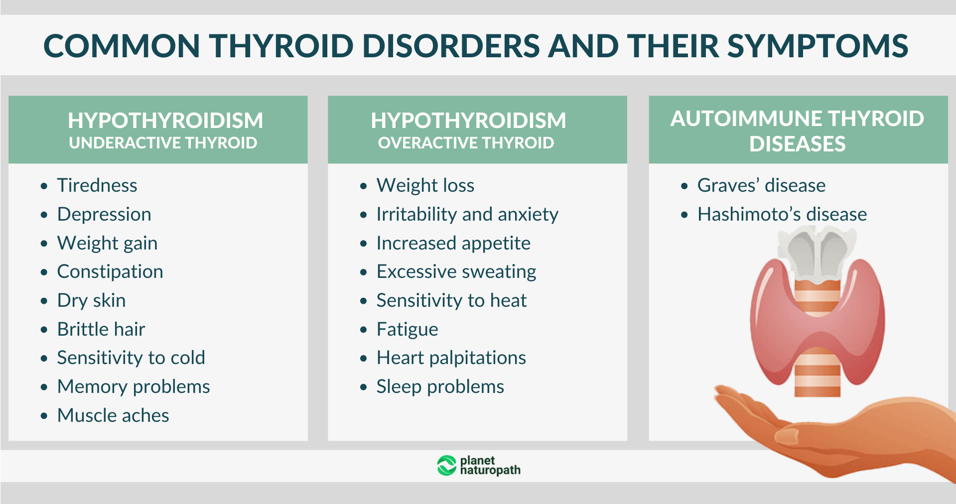 Common-thyroid-disorders-and-their-symptoms