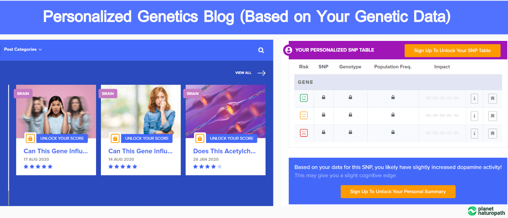 Personalized-Genetics-Blog-Based-on-Your-Genetic-Data