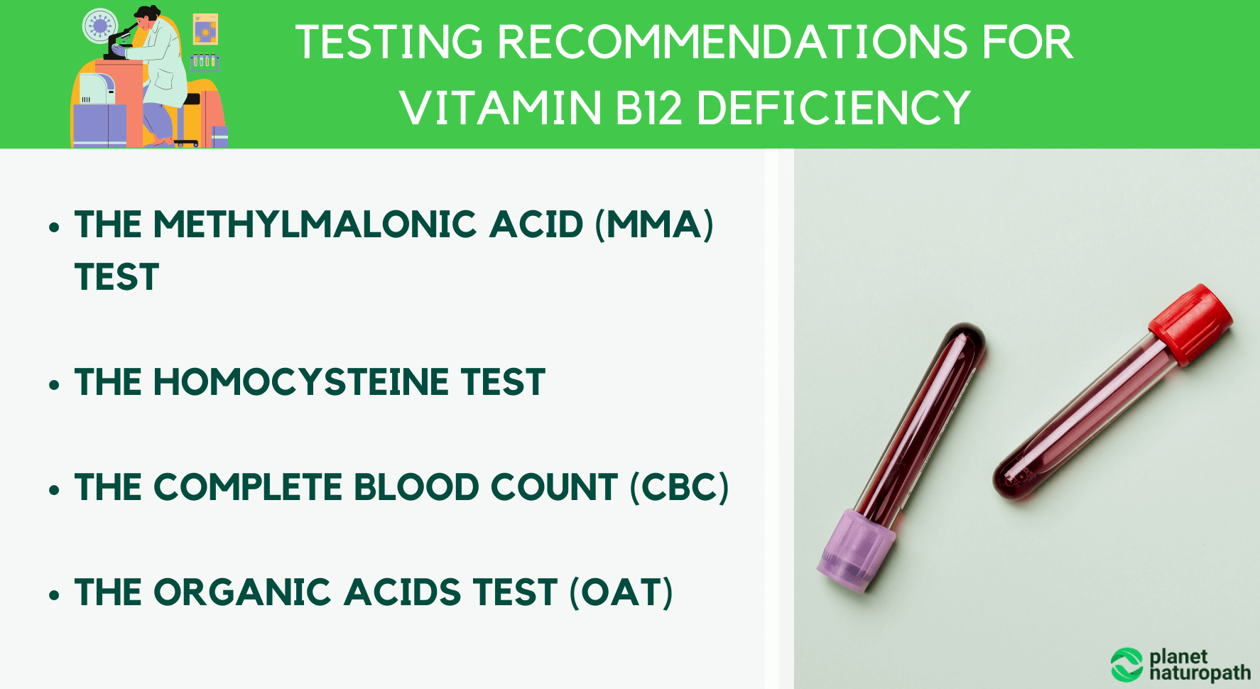Testing recommendations for vitamin B12 deficiency