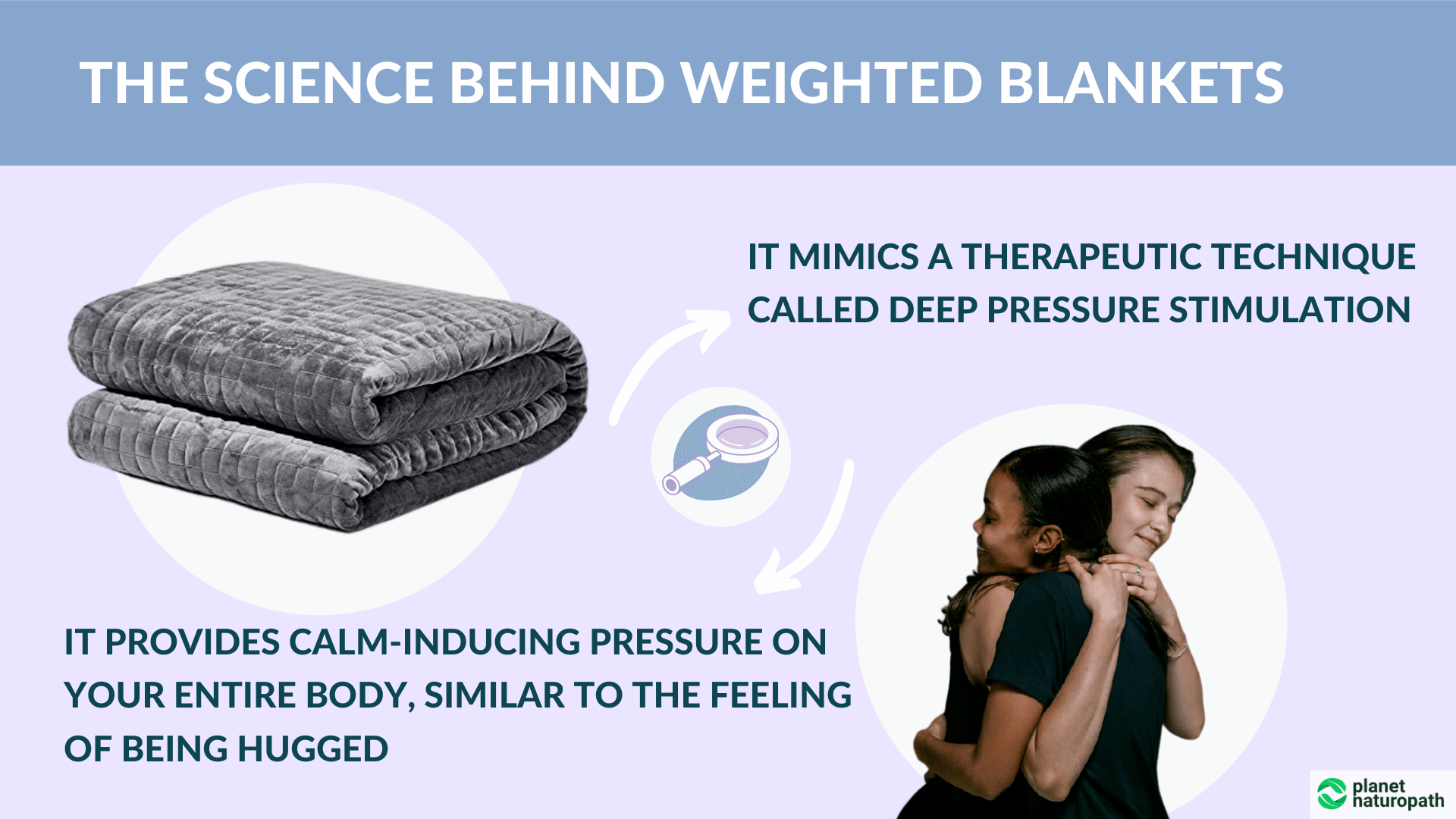The-Science-Behind-Weighted-Blankets