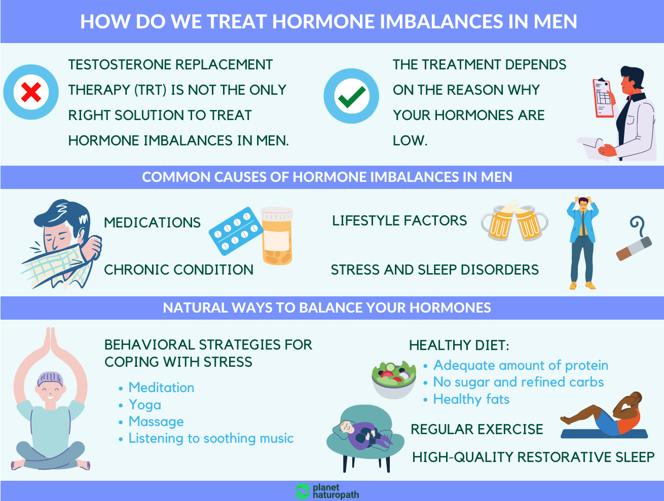 How-Do-We-Treat-Hormone-Imbalances-In-Men