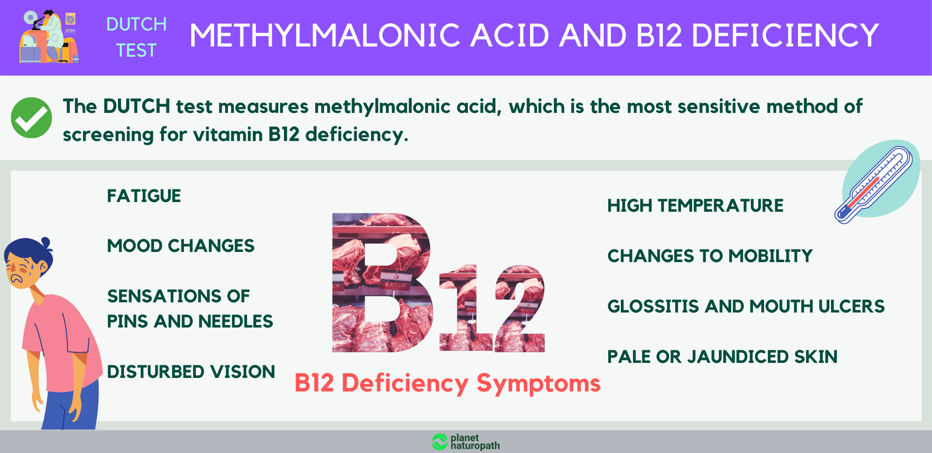 Methylmalonic-acid-and-B12-deficiency
