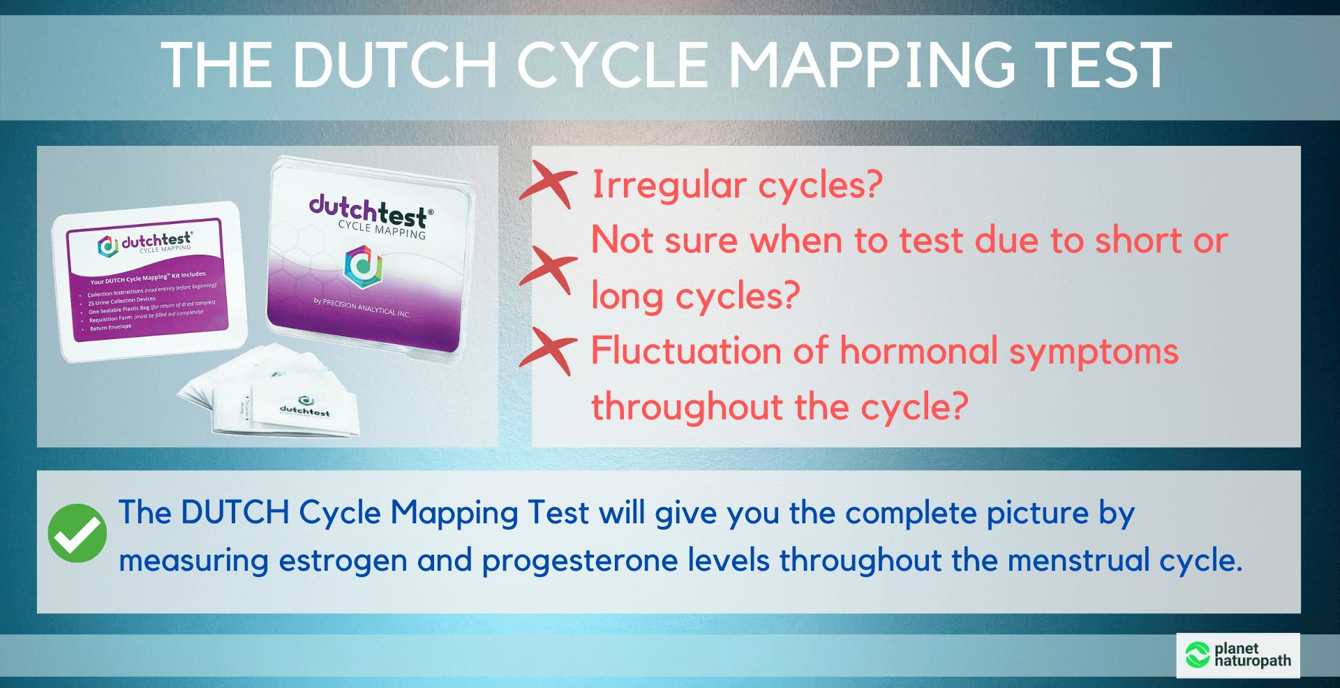 The-DUTCH-Cycle-Mapping-Test-