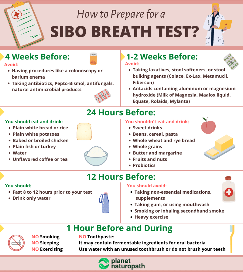 How-to-Prepare-for-a-SIBO-Breath-Test