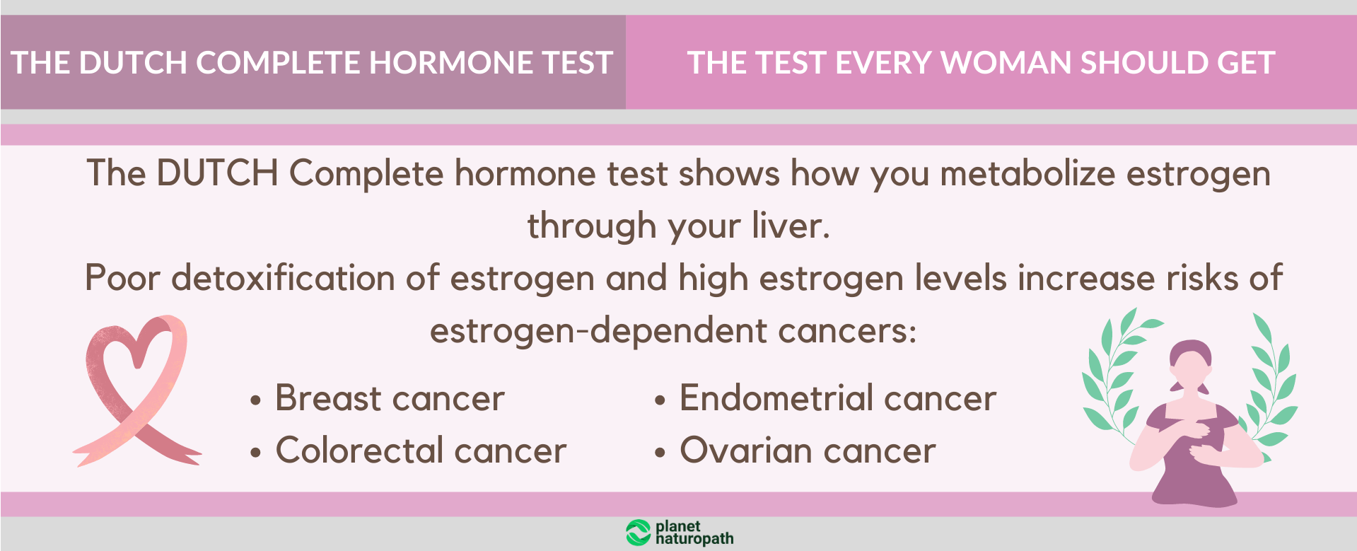 The-DUTCH-Complete-hormone-test-is-test-every-woman-should-get-