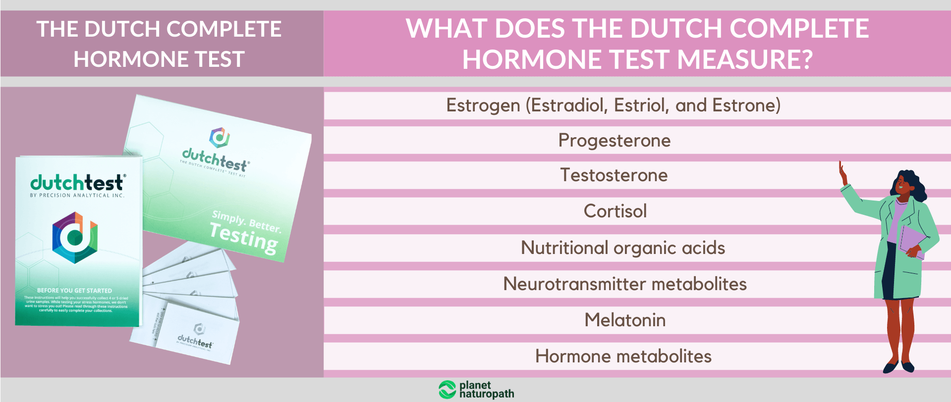 What-does-the-DUTCH-Complete-hormone-test-measure