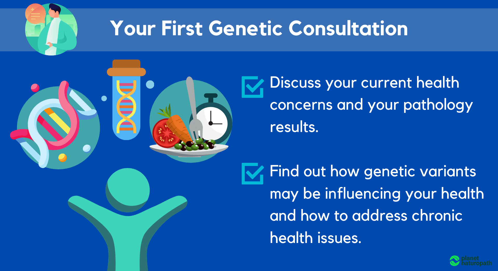 Your-First-SelfDecode-DNA-Test-Health-Consultation