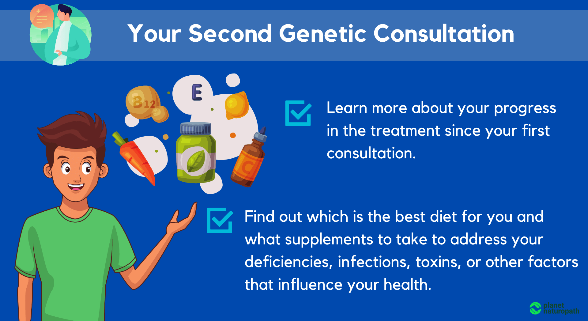 Your-Second-SelfDecode-DNA-Test-Health-Consultation